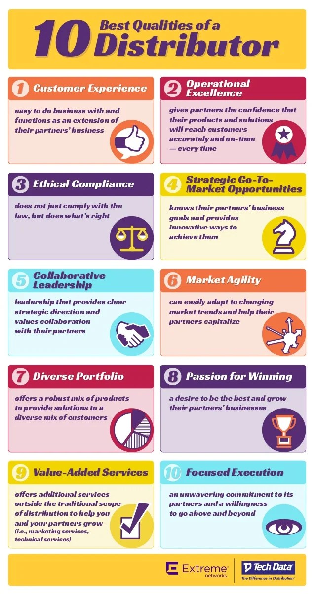 10 Best Qualities of a Distributor INFOGRAPHIC