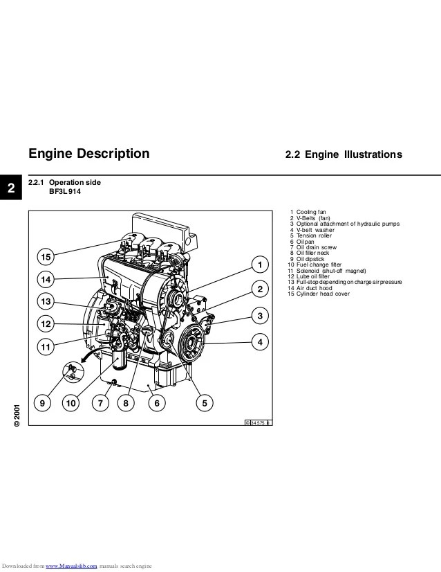 95 ford bronco ignition wiring diagram