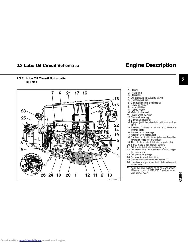 Deutz Tractor Wiring Diagram. Electrical. Schematic