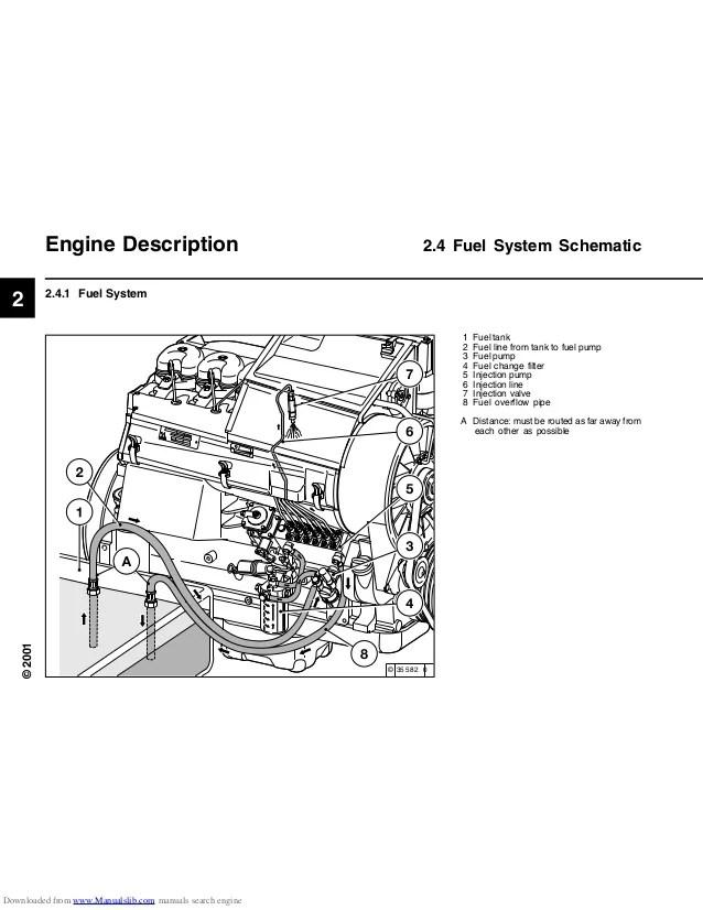 deutz fuel filter change