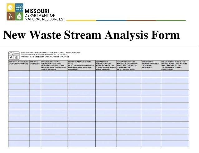 Hazardous Waste Checklist Epa