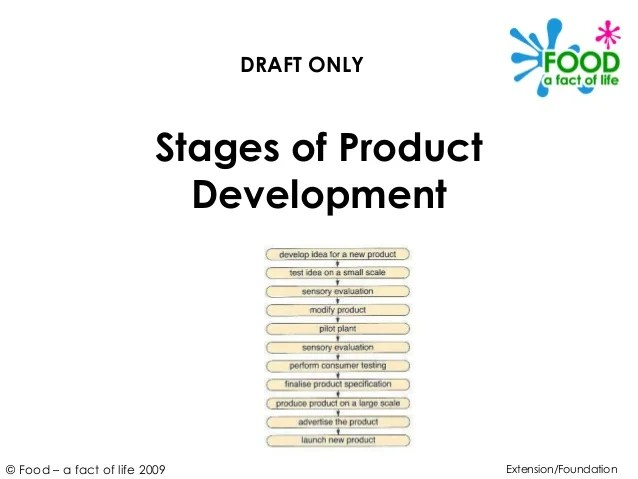 Research Papers On Food Product Development Homework Writing Service