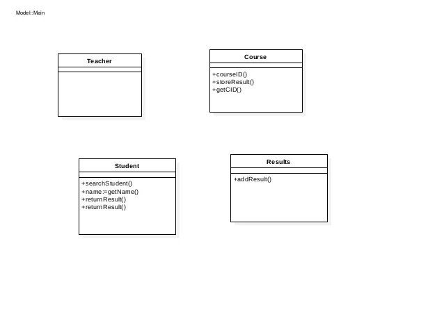 University System UML  Use Case Diagram and Sequence Diagram