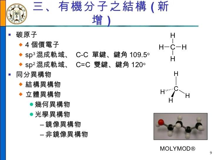 992 t 29分子模型(含串珠)