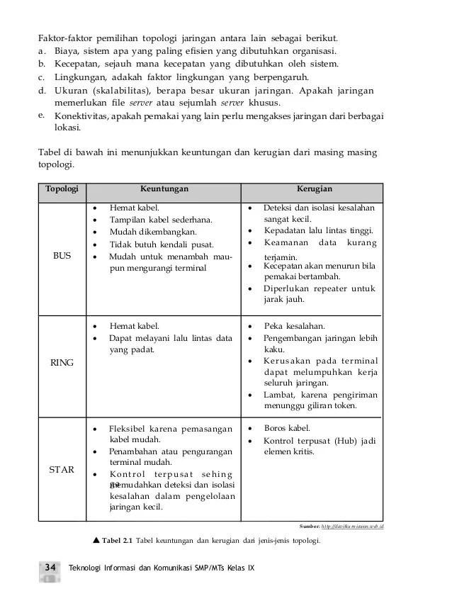 Perbedaan Topologi Bus Dan Star : perbedaan, topologi, Setiyawan, Cecep, Anwar, Firdos, Santosa