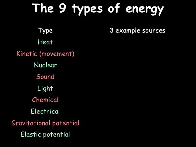 9 I Energy And Electricity