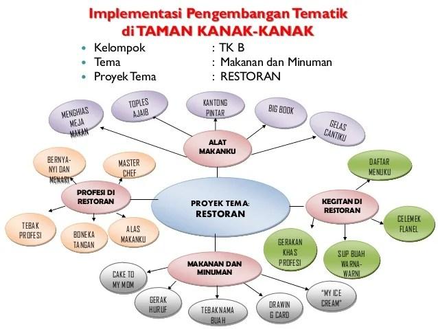 9 tematik integratif ok