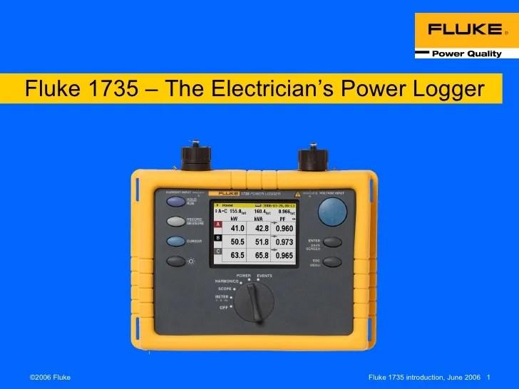 Fluke 1735 Power Analyzer