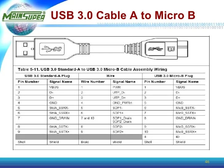 usb 3 0 micro b wiring diagram cool skeleton great installation of cable and wire color