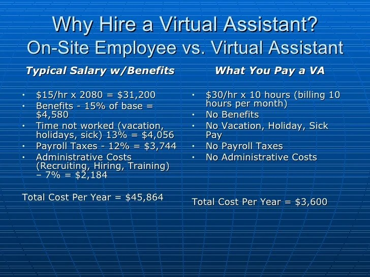 Virtual Assistant Presentation