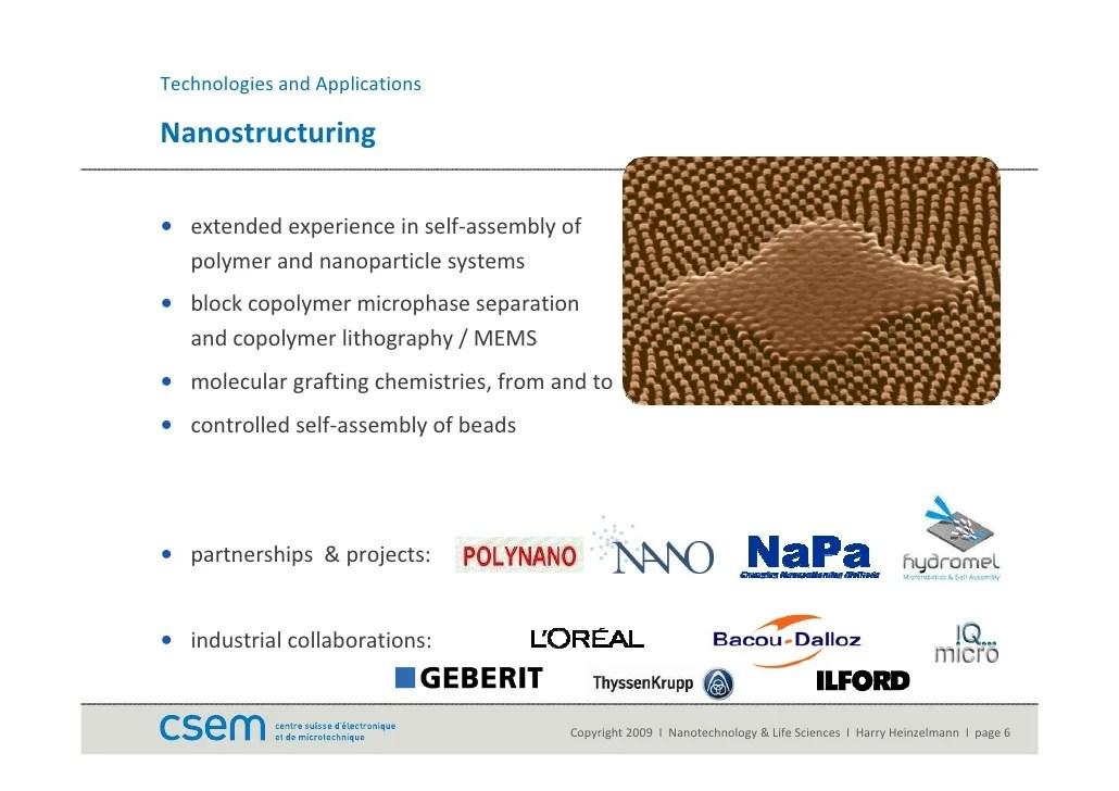 Molecular Nanotechnology Mnt