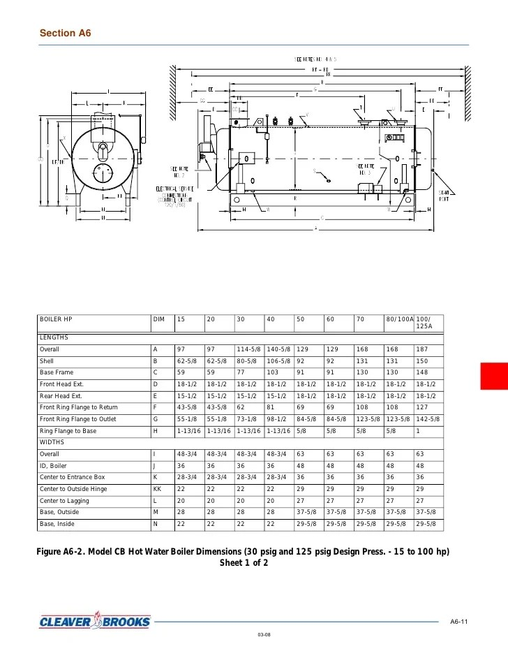 ansi wiring diagram standards