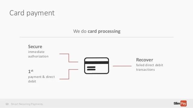 debit card processing credit card processing in mas