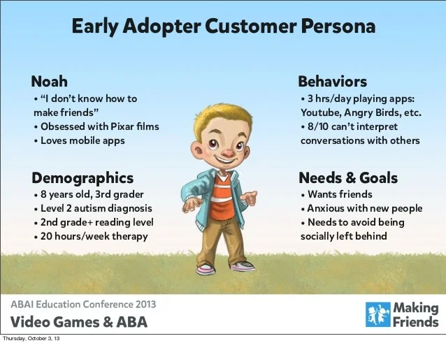 Video Games Applied Behavioral Analysis Aba Making