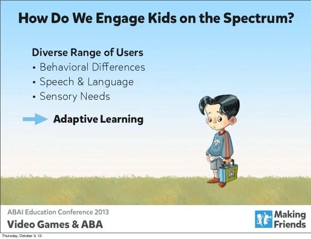 Video Games Applied Behavioral Analysis Aba Making