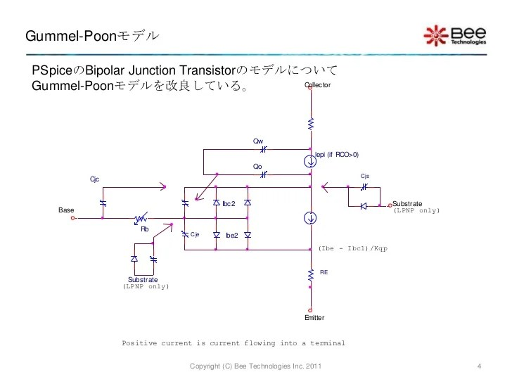 About SPICE Model of Transistor