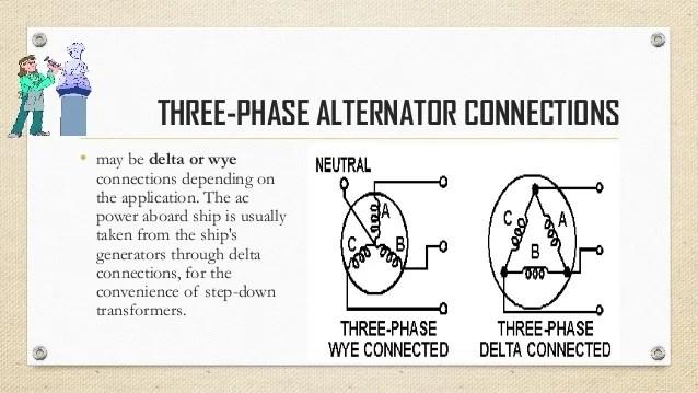 3 phase generator alternator wiring diagram motor star delta three ac online generators panel