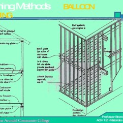 Balloon Framing Diagram Ac Wiring Diagrams Ach 121 Lecture 08 Wood Frame Methods