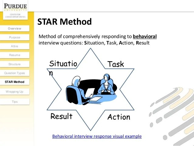 star questions for interview