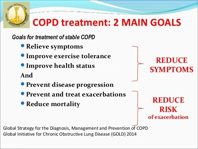 Acos Asthma Copd Overlap Syndrome Ppt Copd Blog H