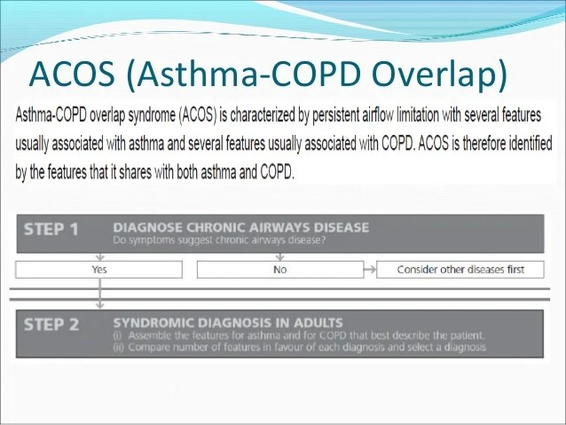 Asthma Copd Overlap Syndrome Acos And The New Gold Classification Copd Blog P