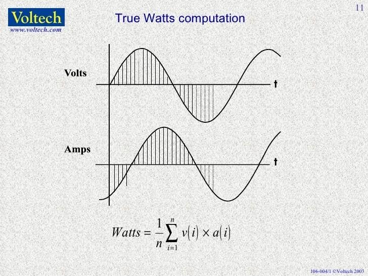 definition of amps definition of volts definition of watts