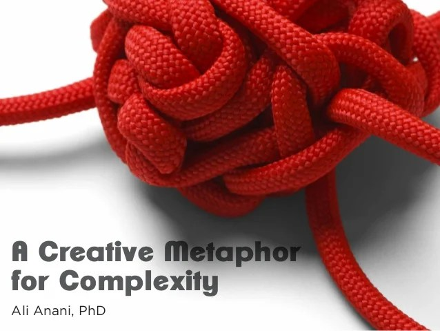 A creative metaphor for complexity