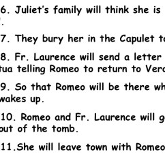 Romeo And Juliet Plot Diagram Directv Wiring & Act 4 Outline
