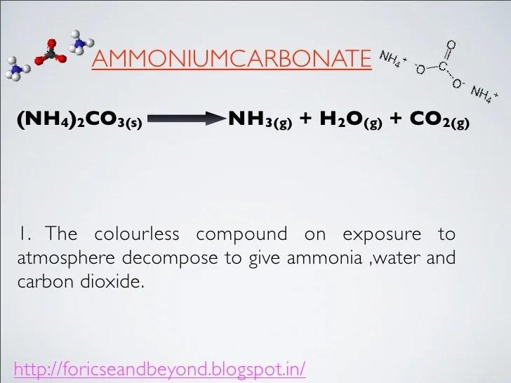 Sodium Carbonate Heated