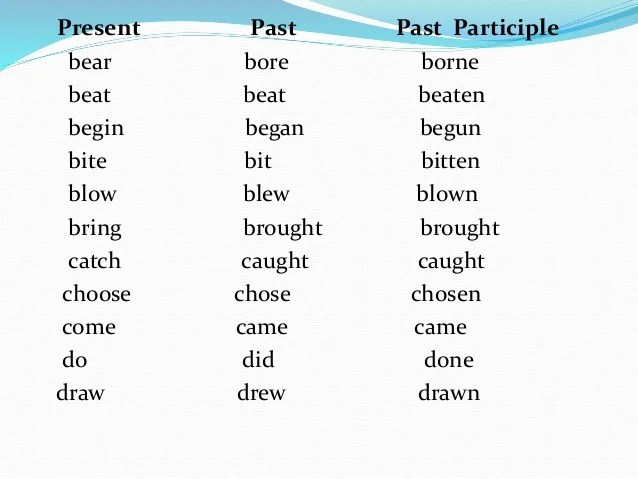 Bear Past Tense And Past Participle