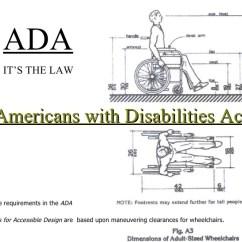 Wheel Chair Dimensions Recliner Patio Ada Fall 2009