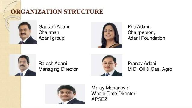 Adani group csr