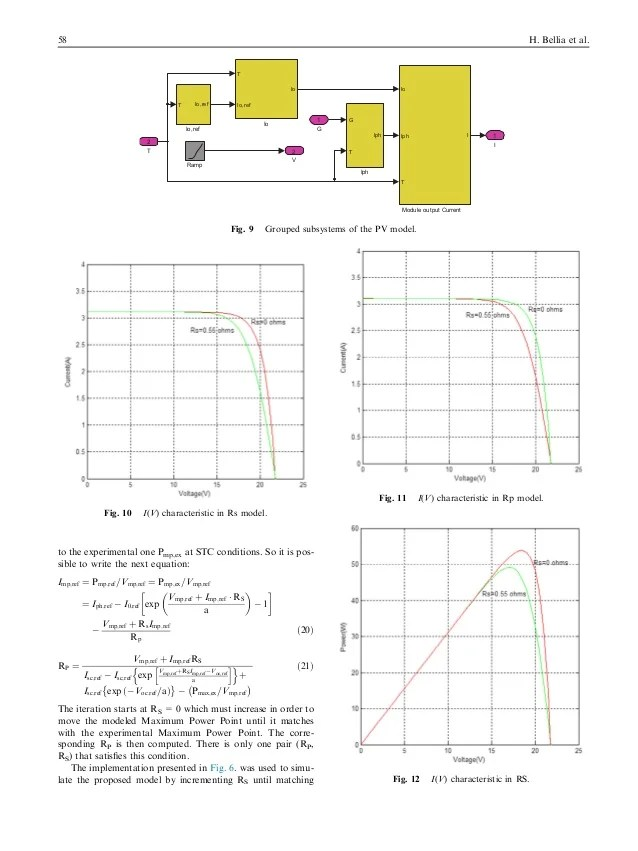 A detailed modeling of photovoltaic module matlab