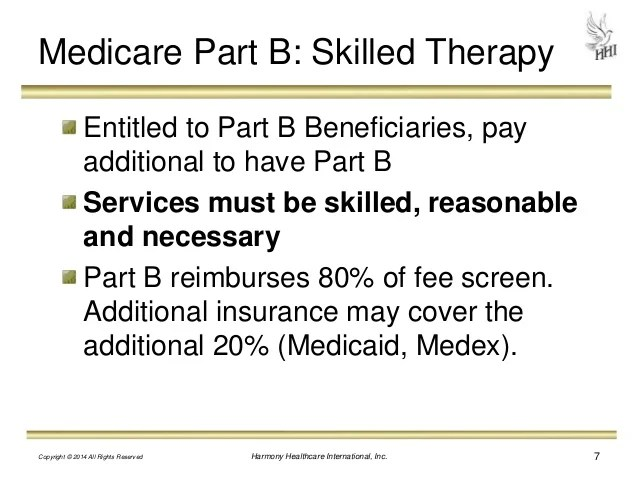 ADR Process for the SNF Medicare Part B Claims