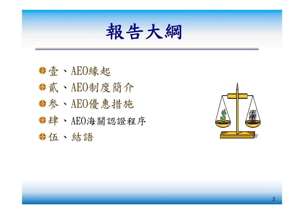 中山大學Aeo驗證實務 翁耀南