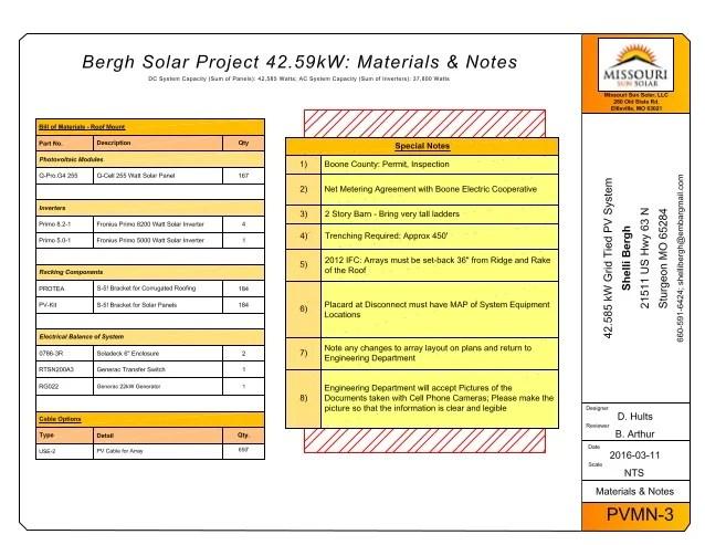 Bergh 42585 KW Planset  Final