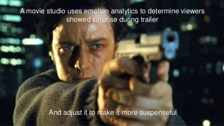 Image result for EMOTION ANALYTICS