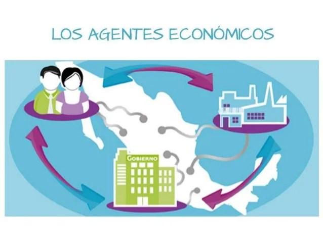 Agentes Econmicos
