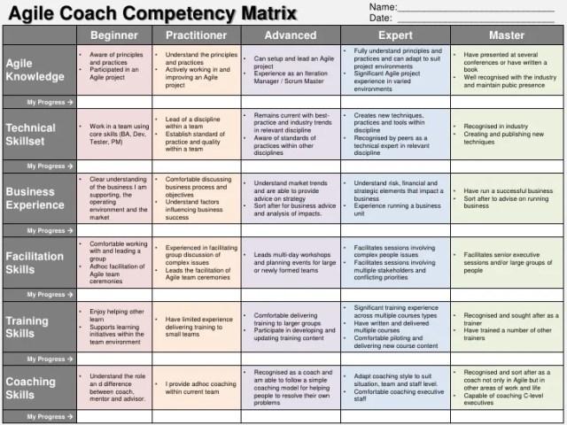 skill matrix template - free download