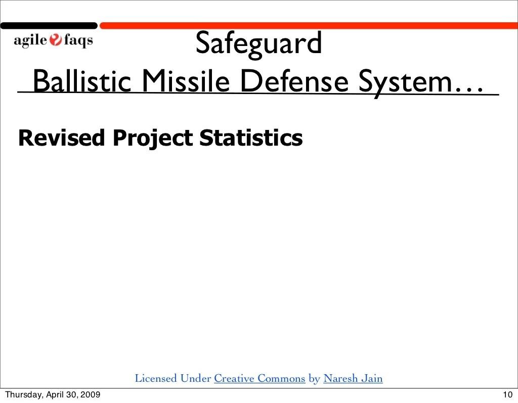 Safeguard Ballistic Missile Defense System…