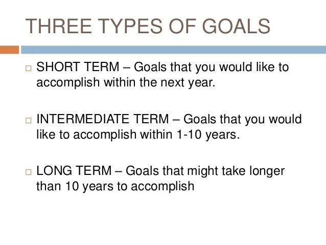 Agribusiness Goal Setting