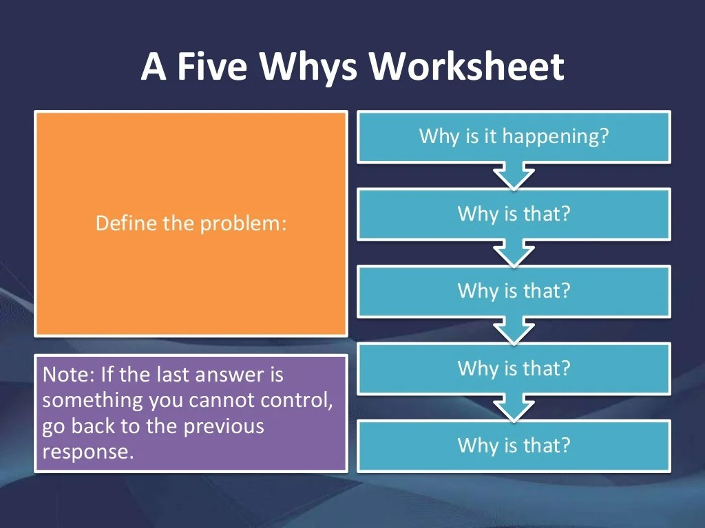 A Guide To The Five Whys Technique