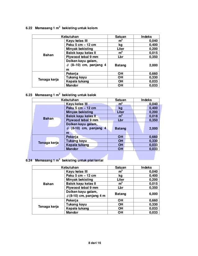 Analisa Harga Satuan Pekerjaan Wiremesh Per M2 : analisa, harga, satuan, pekerjaan, wiremesh, Analisa, Harga, Satuan, Pekerjaan, Wiremesh, Kumpulan, Kerjaan