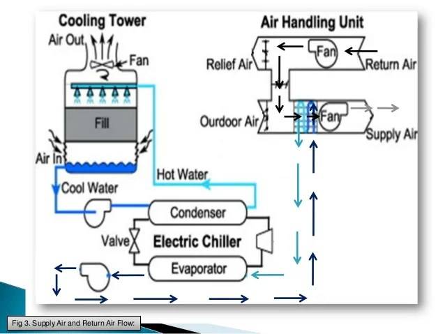4 Way Slide Switch Wiring Diagram Water Chilled Airconditioning