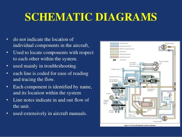 reading aircraft wiring diagrams electron transport chain diagram for dummies drawingsbasics