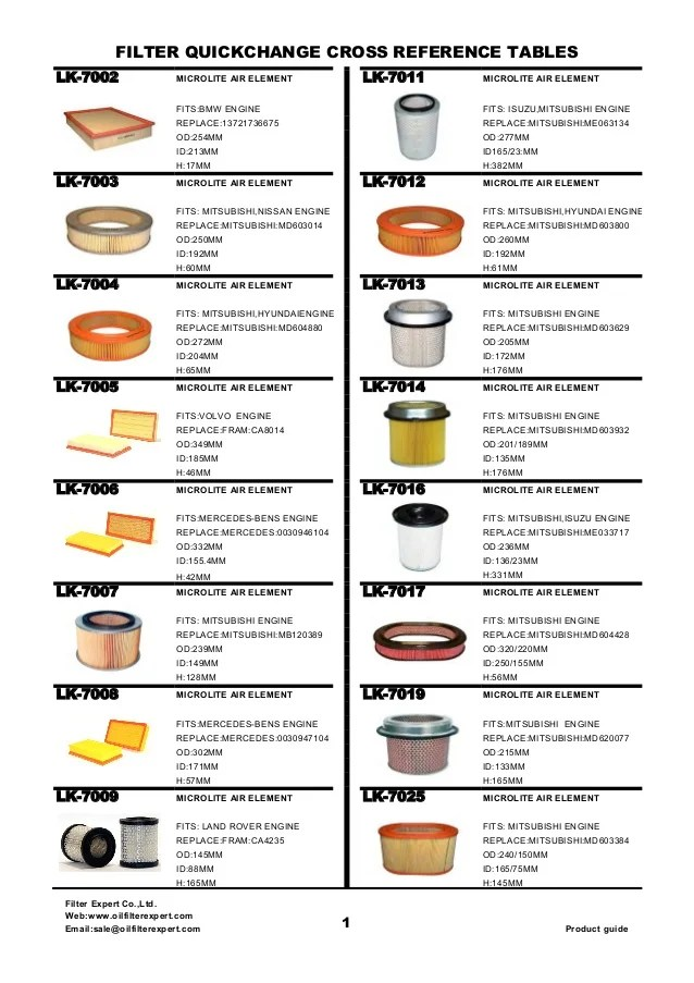 also air filter catalog from expert rh slideshare