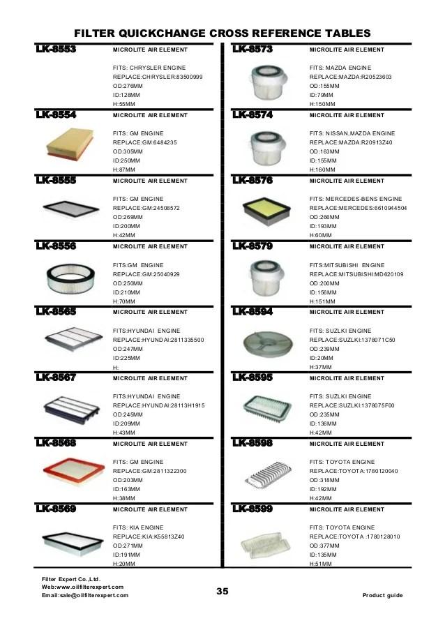 Air Filter Catalog From Filter Expert