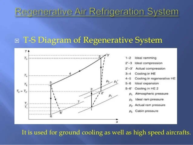 Nordyne Air Conditioner Wiring Diagram Furthermore Ground Source Heat