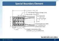 AITC Shear Wall Design Procedure (20151106)