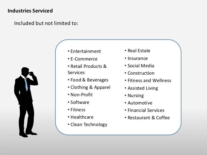AJC- Professional Business Plan Writer